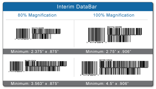 The Chart Below Provides The Ranges For Both The Interim And Final DataBar Coupon  Formats.  Coupon Format