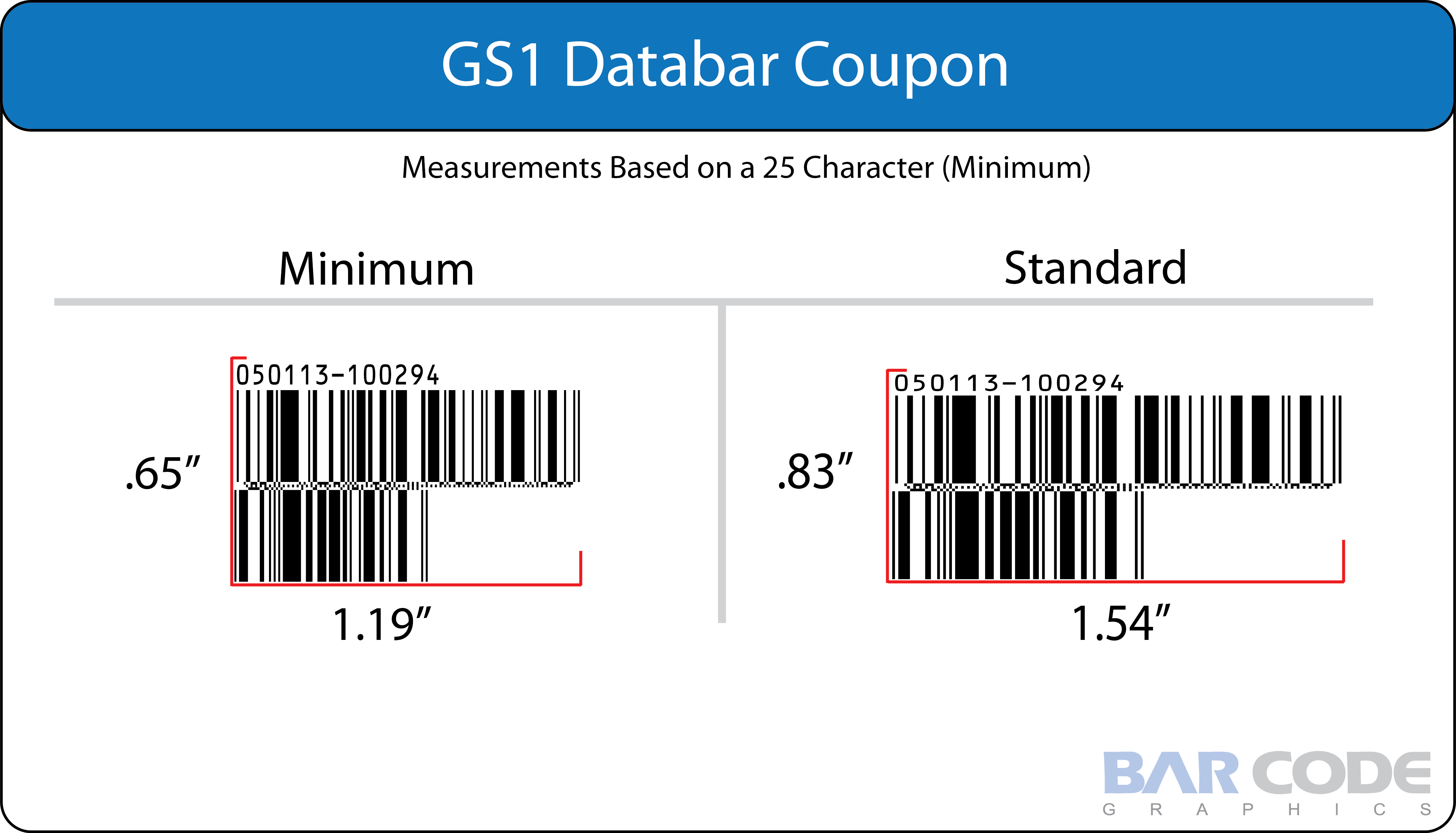 databar coupon format databar barcodedatabar barcode the chart below provides the ranges for both the interim and final databar coupon formats